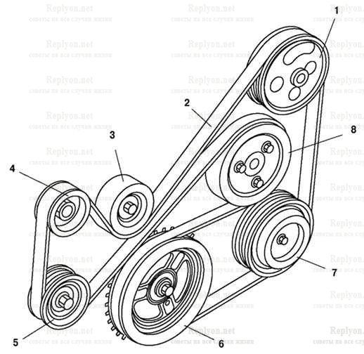 Замена электромагнитной муфты компрессора кондиционера mazda 3