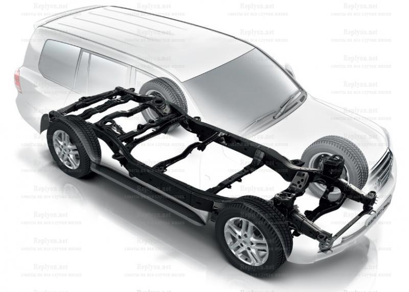 Тип кузова автомобиля